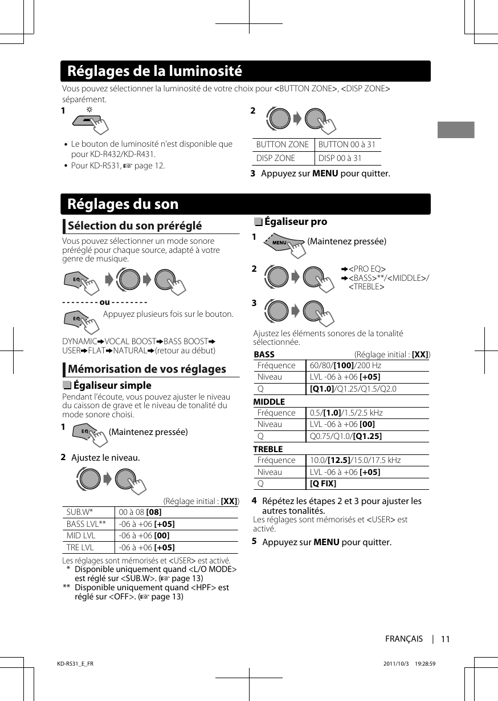 Mode Demploi Autoradio Jvc Kd R431