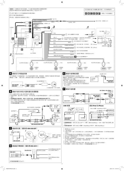 small resolution of page 2 of 2 jvc kw av51u kw av61bt kw av51