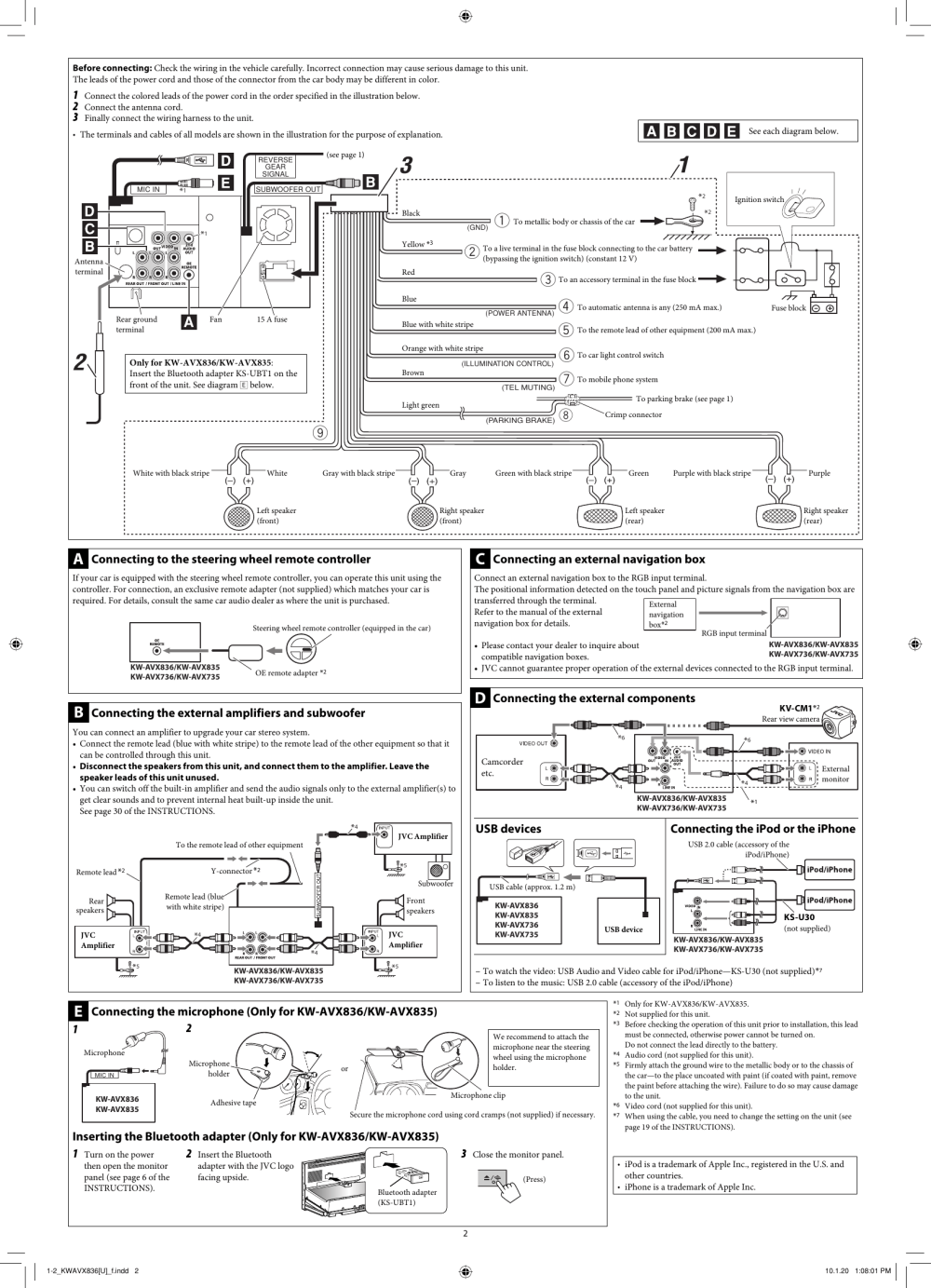 medium resolution of jvc kw r500 wiring harness diagram imageresizertool com jvc car radio wiring diagram jvc kd r530