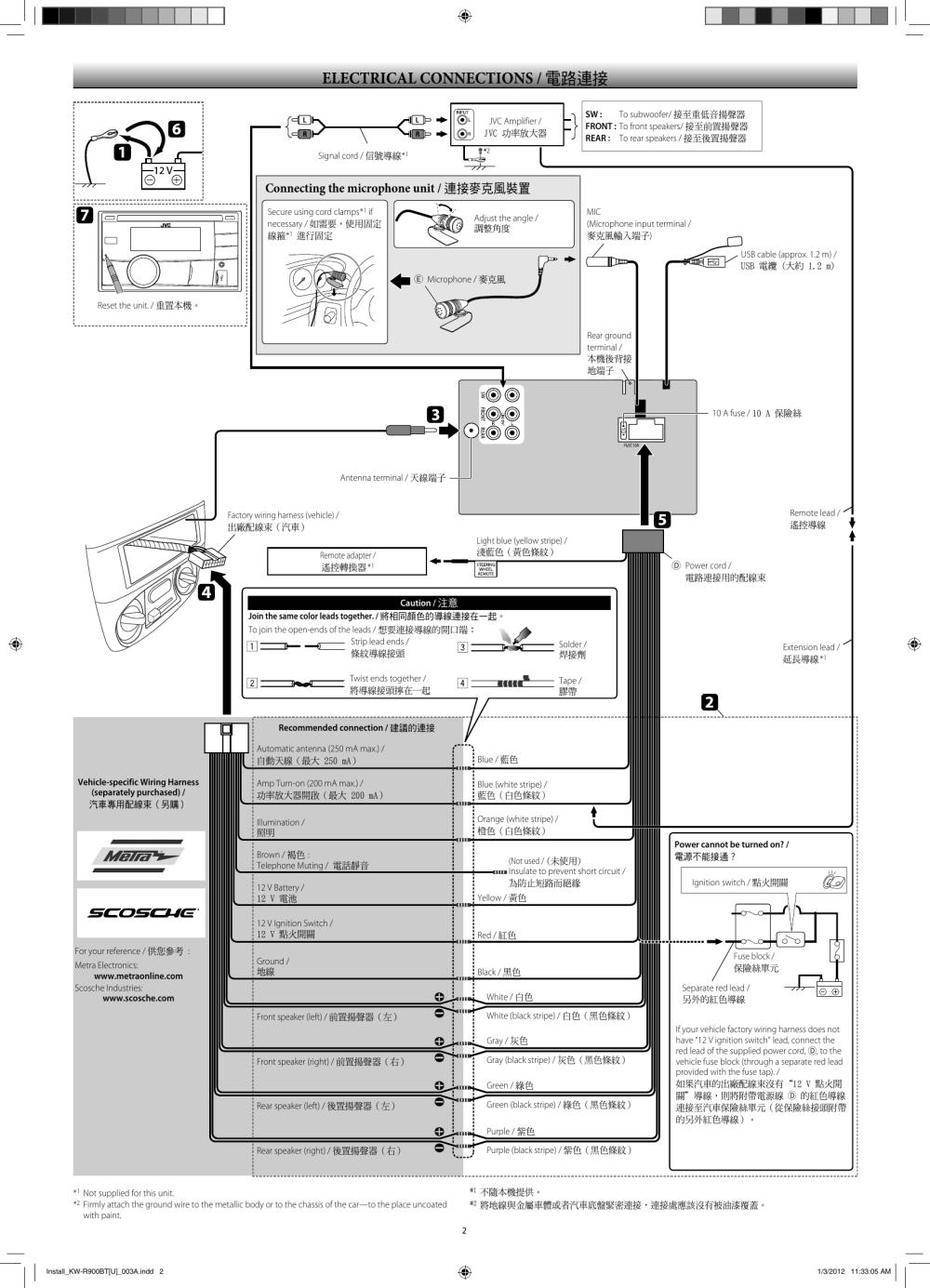 medium resolution of card bacnet wiring diagram emerson wiring diagram autovehicle card bacnet wiring diagram emerson