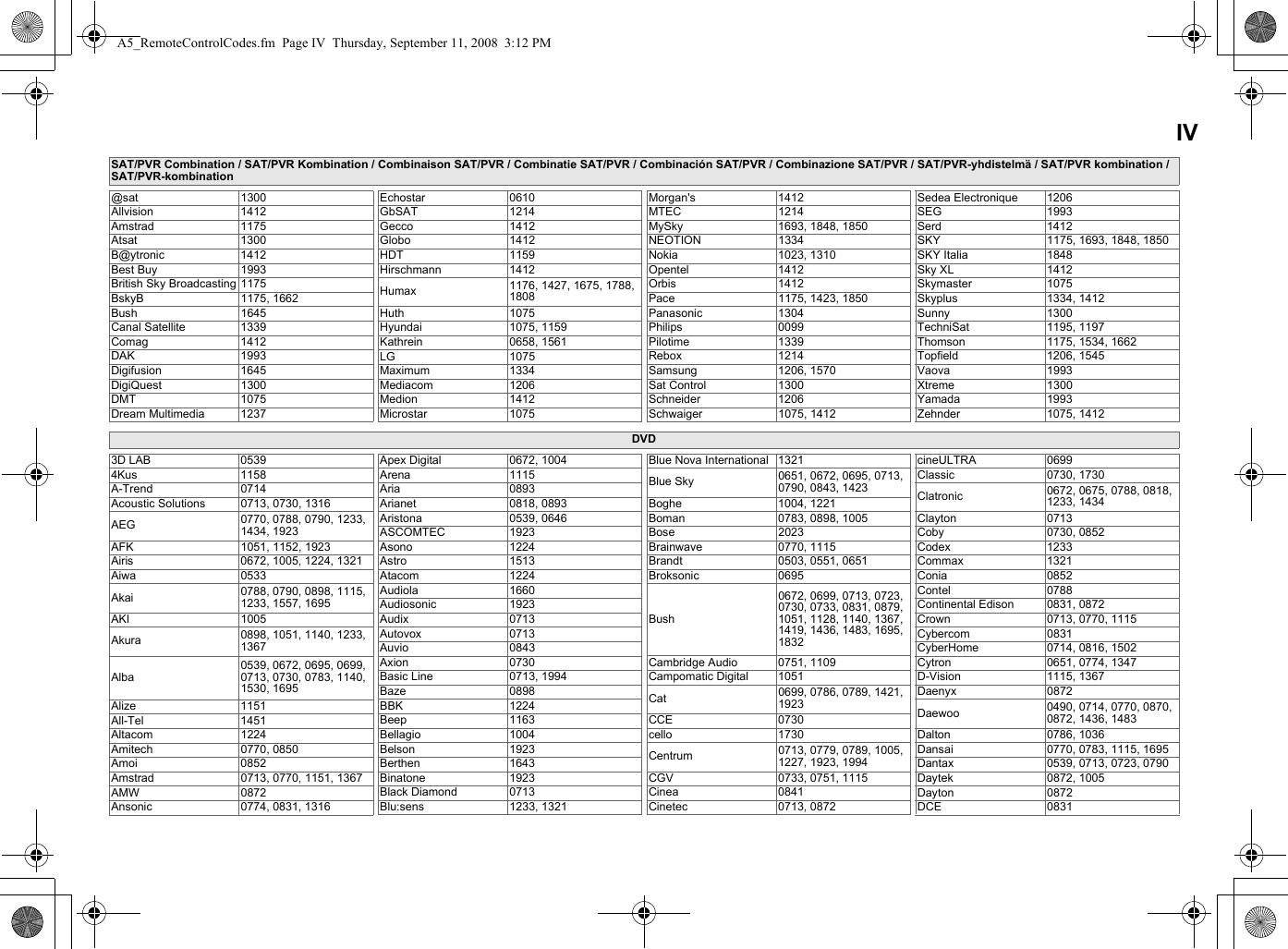 Aeg Favorit 251 I Bedienungsanleitung