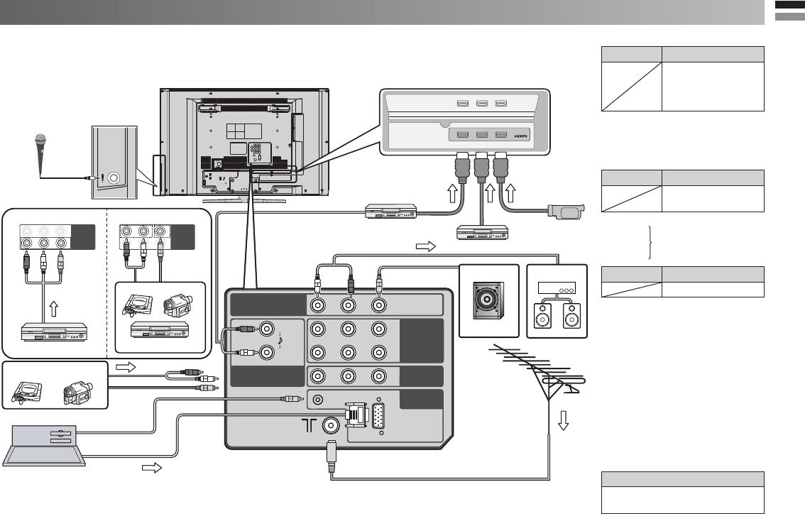 JVC LT 42Z10 User Manual GGT0367 001A H EN