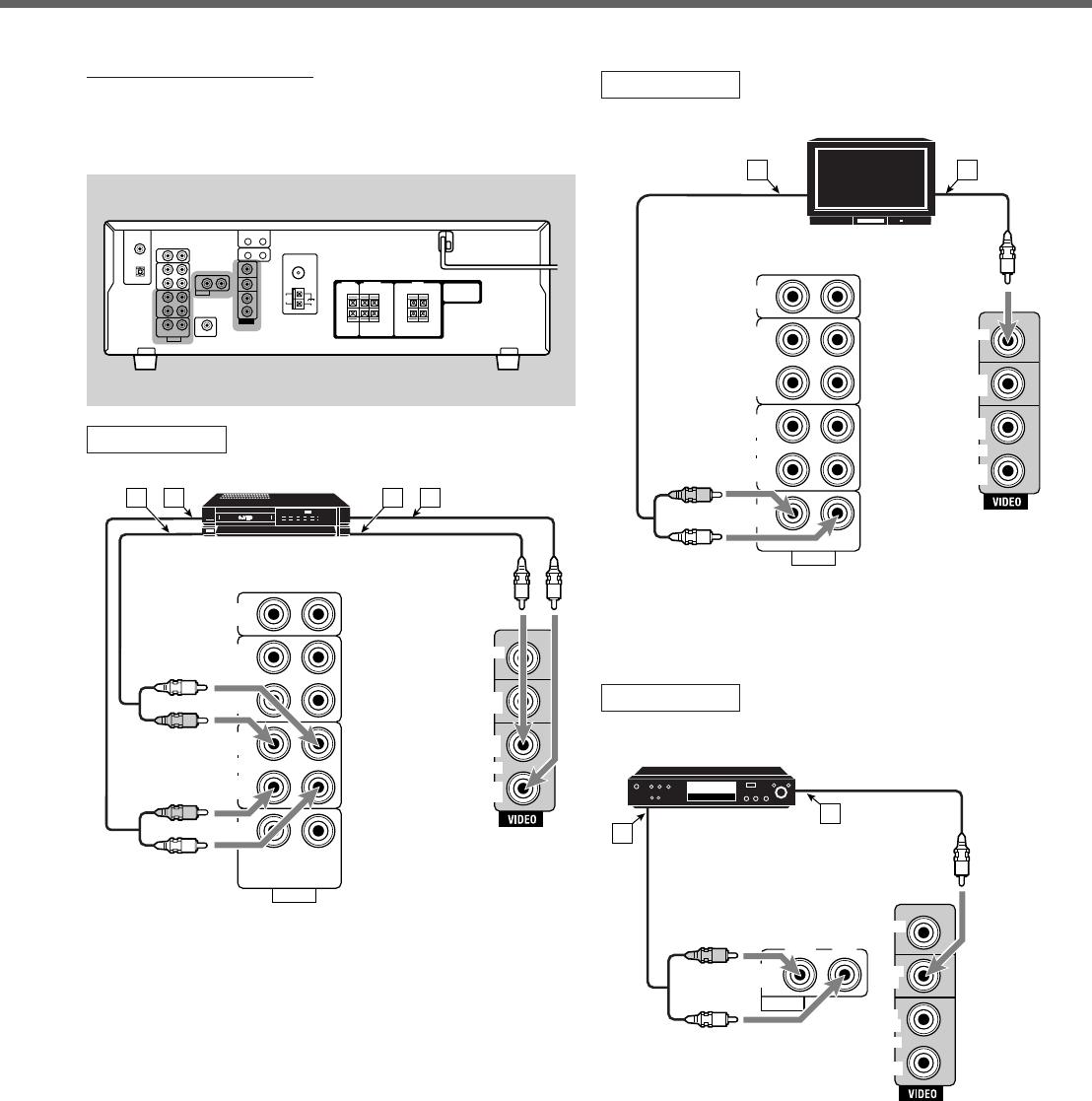 JVC RX 5032VSL User Manual LVT0984 006A