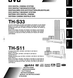 dvd len diagram [ 1435 x 1907 Pixel ]