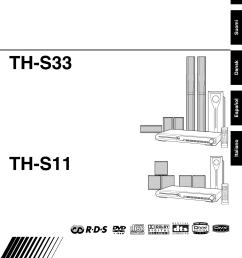 dvd len diagram [ 1191 x 1684 Pixel ]