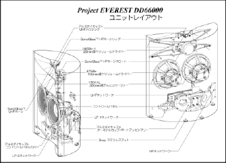Jbl Dd66000 Users Manual Everest Owner's English Translation