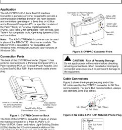 johnson controls as cvtprox00 1 users manual 0 zone bus n2 bus  [ 1056 x 1446 Pixel ]