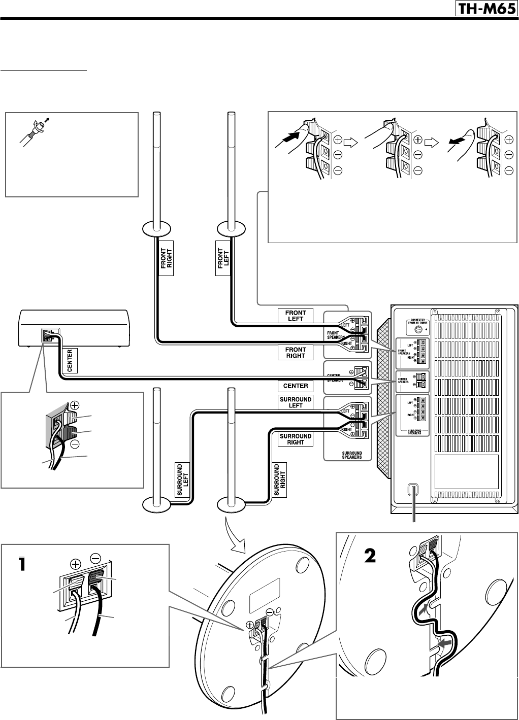 Jvc Users Manual TH M65/TH M55/TH M45