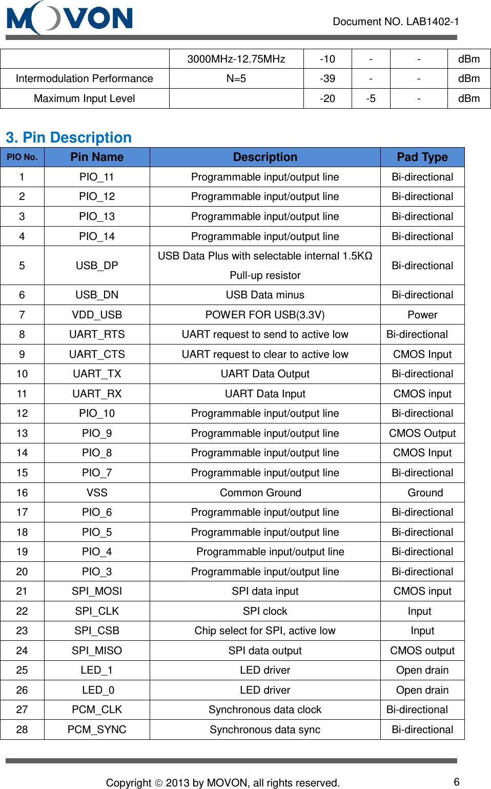 KAYA ELECTRONICS MD5XR Bluetooth Module User Manual UART