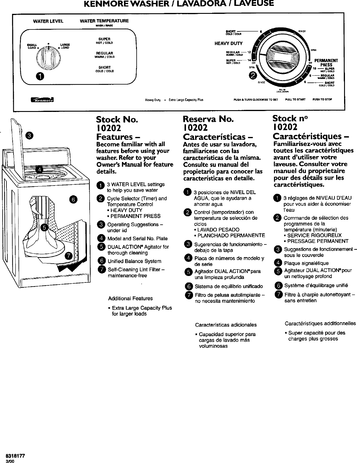KENMORE Residential Washers Manual L0050206