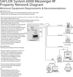kaba wiring diagrams [ 1167 x 1565 Pixel ]