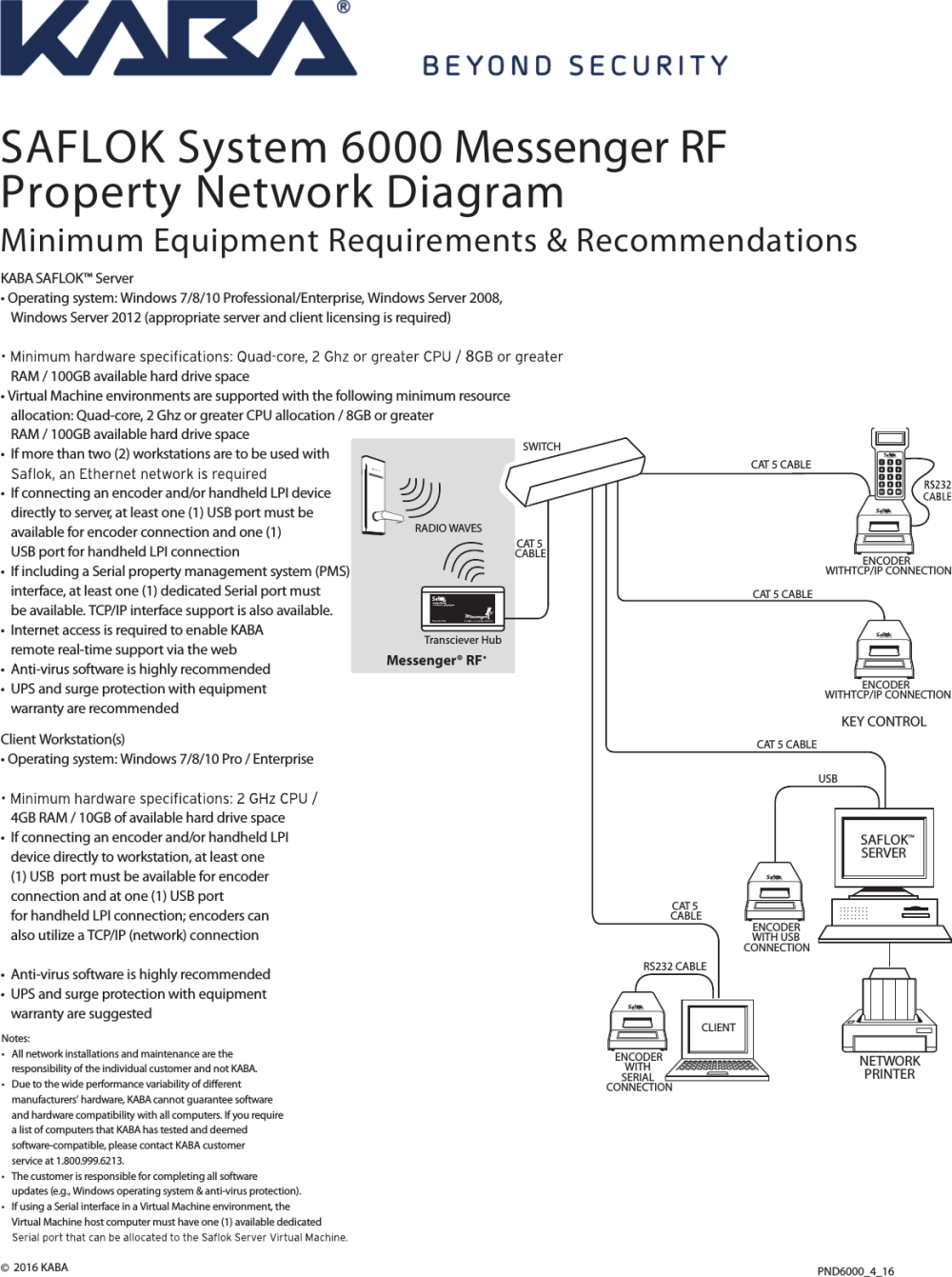 medium resolution of kaba wiring diagrams