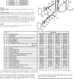 water heater wiring requirements 38003800 wiring diagram database kenmore 153326160 user manual water heater manuals and [ 1113 x 1533 Pixel ]