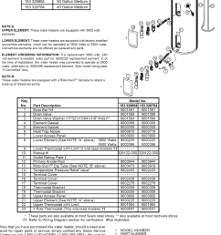 kenmore 153326364 user manual water heater manuals and guides 1310198l water heater wiring requirements 38003800 [ 1089 x 1531 Pixel ]