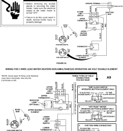 kenmore 153326564 185796 003 press ready user manual water heater manuals and guides 1608273l [ 1087 x 1529 Pixel ]