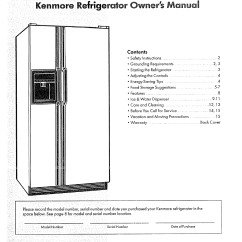 Sears Kenmore Refrigerator Wiring Diagram Clipsal Iconic Fan Controller 106 56664502 Schematic