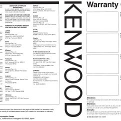 Wiring Diagram For Kenwood Kdc 108 Blower Motor Manual Mp342u Harness Imageresizertool Com