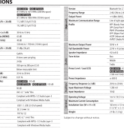 kenwood car stereo system kdc x597 users manual 113kdcx597 wiring diagram kenwood excelon kdc x597 [ 1591 x 1163 Pixel ]