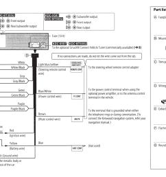 kenwood kdc bt555u wiring diagram wiring diagrams konsultkenwood bt555u wiring harness diagram wiring diagram kenwood kdc [ 1584 x 1138 Pixel ]