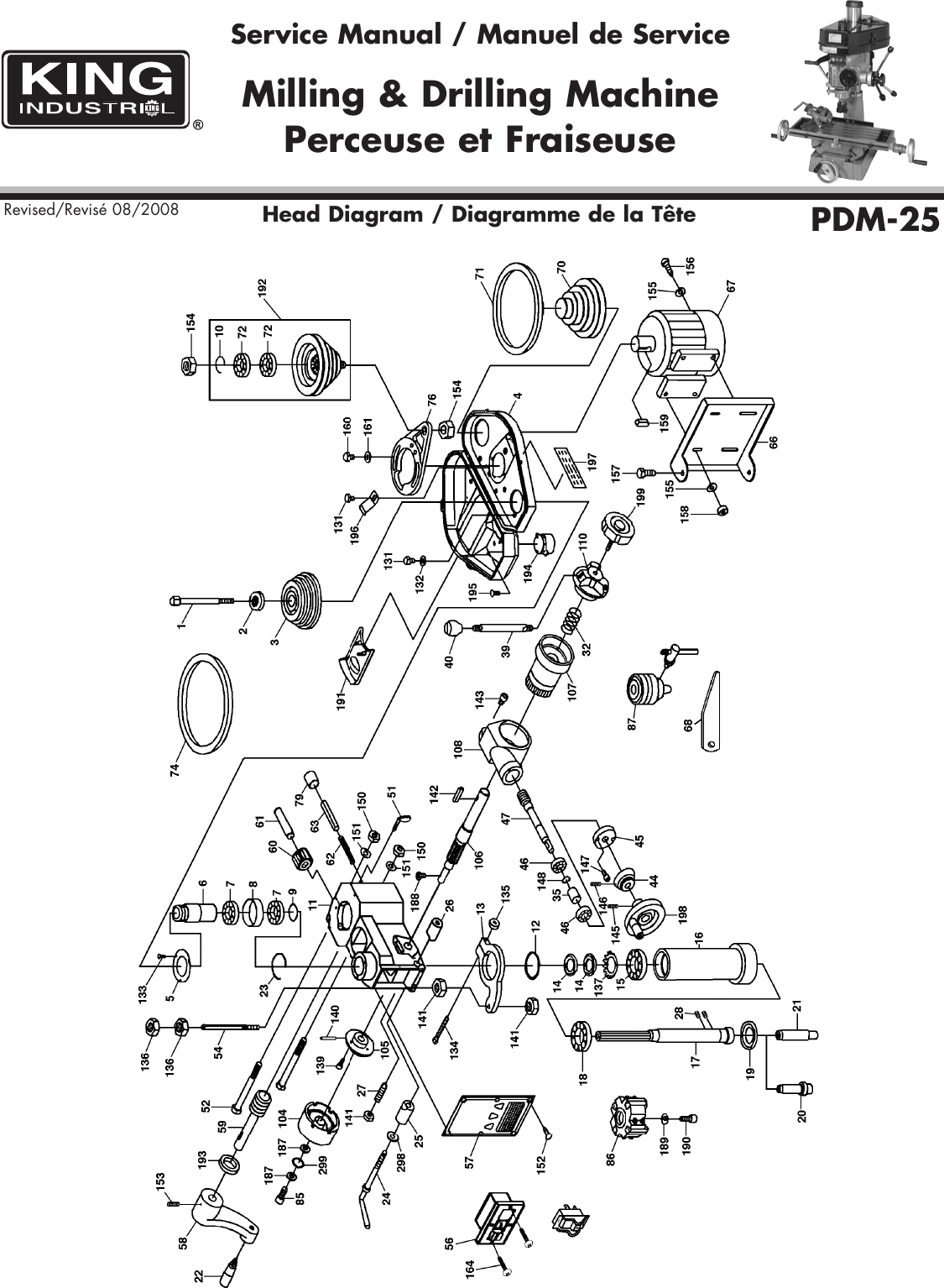 King Canada Pdm 25 Users Manual