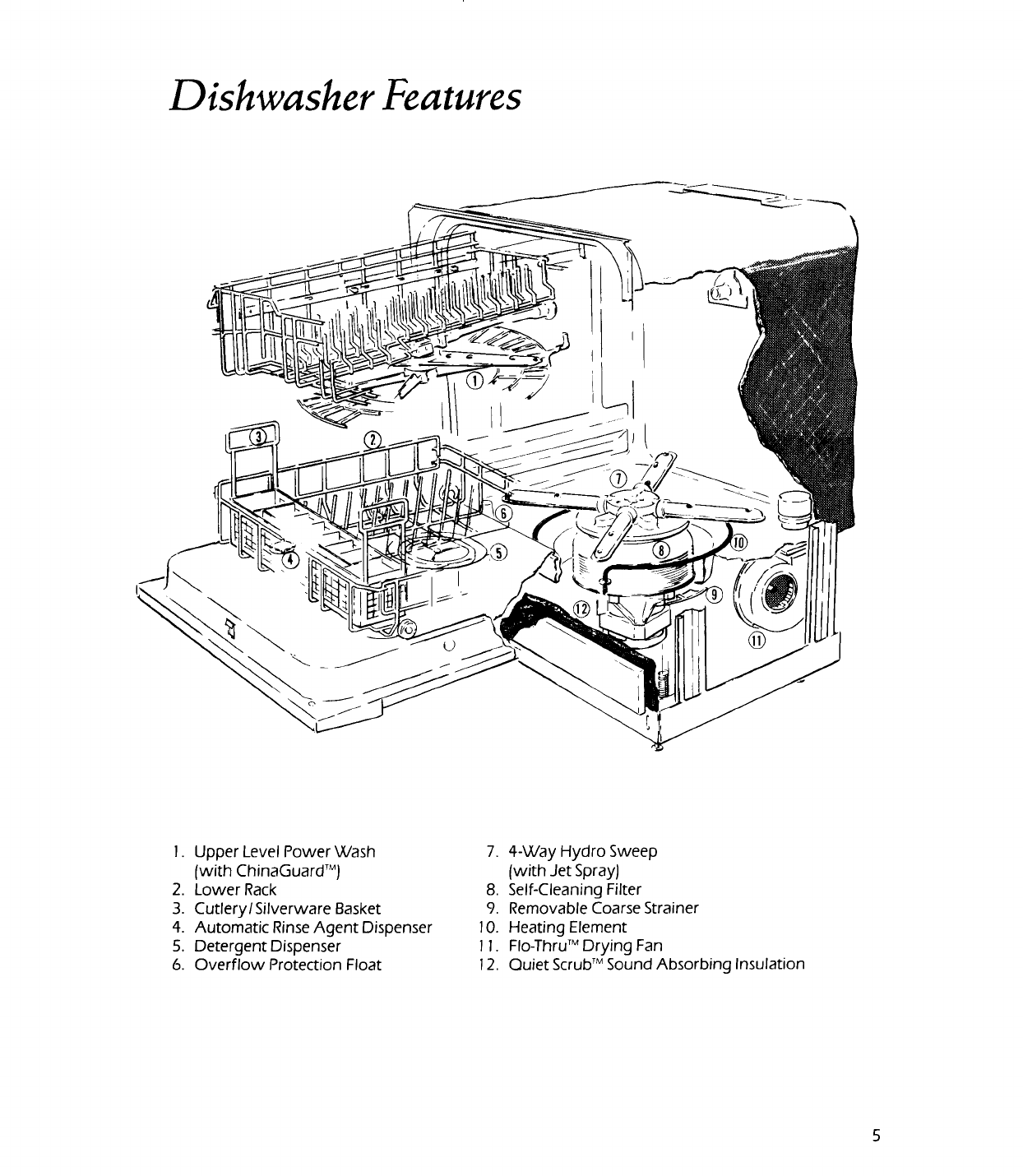 Kitchenaid KUDI220WWH4 User Manual DISHWASHER Manuals And