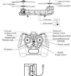 page 2 of 5 kahelchnoka kogan chinook transporter helicopter user manual kahelchnoka a [ 997 x 1411 Pixel ]