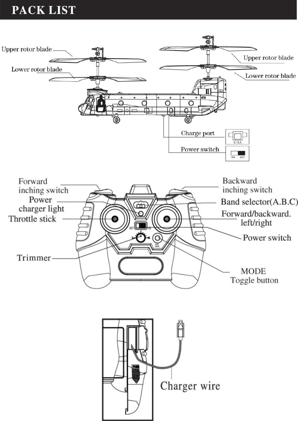 medium resolution of page 2 of 5 kahelchnoka kogan chinook transporter helicopter user manual kahelchnoka a