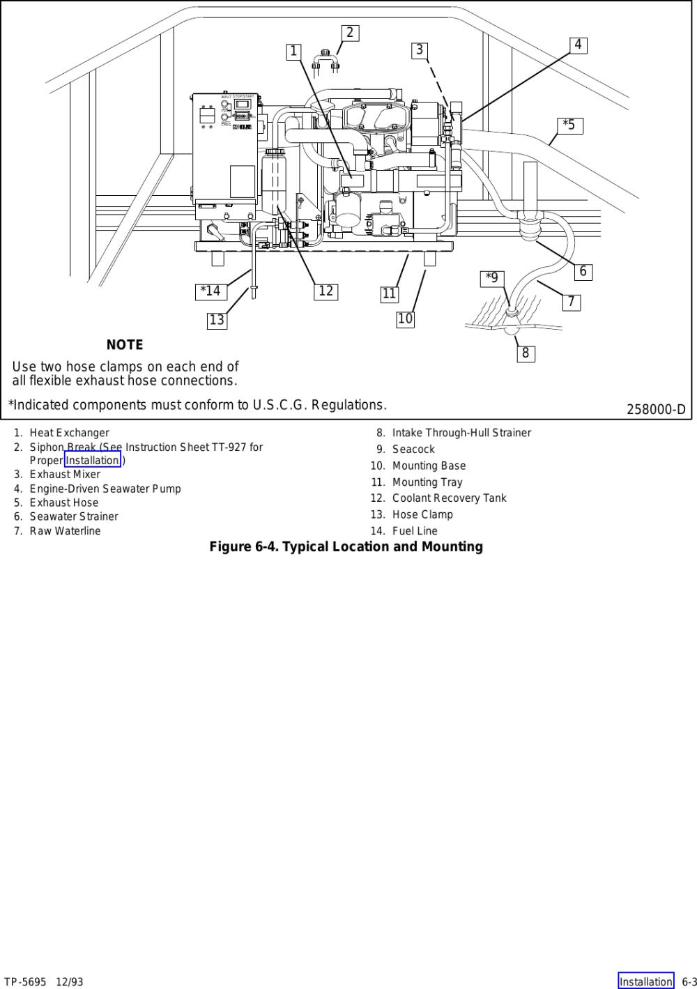 medium resolution of kohler 3 5cfz 4cz 6 5cz users manual operation manual 4 6 5cz 3 5 kohler engine 6 4 cz electrical diagram