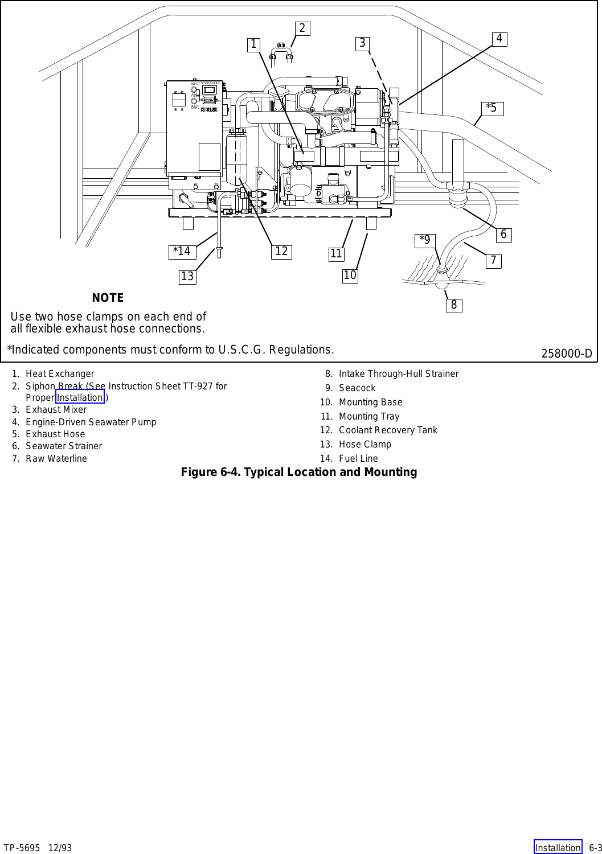 hight resolution of kohler 3 5cfz 4cz 6 5cz users manual operation manual 4 6 5cz 3 5 kohler engine 6 4 cz electrical diagram
