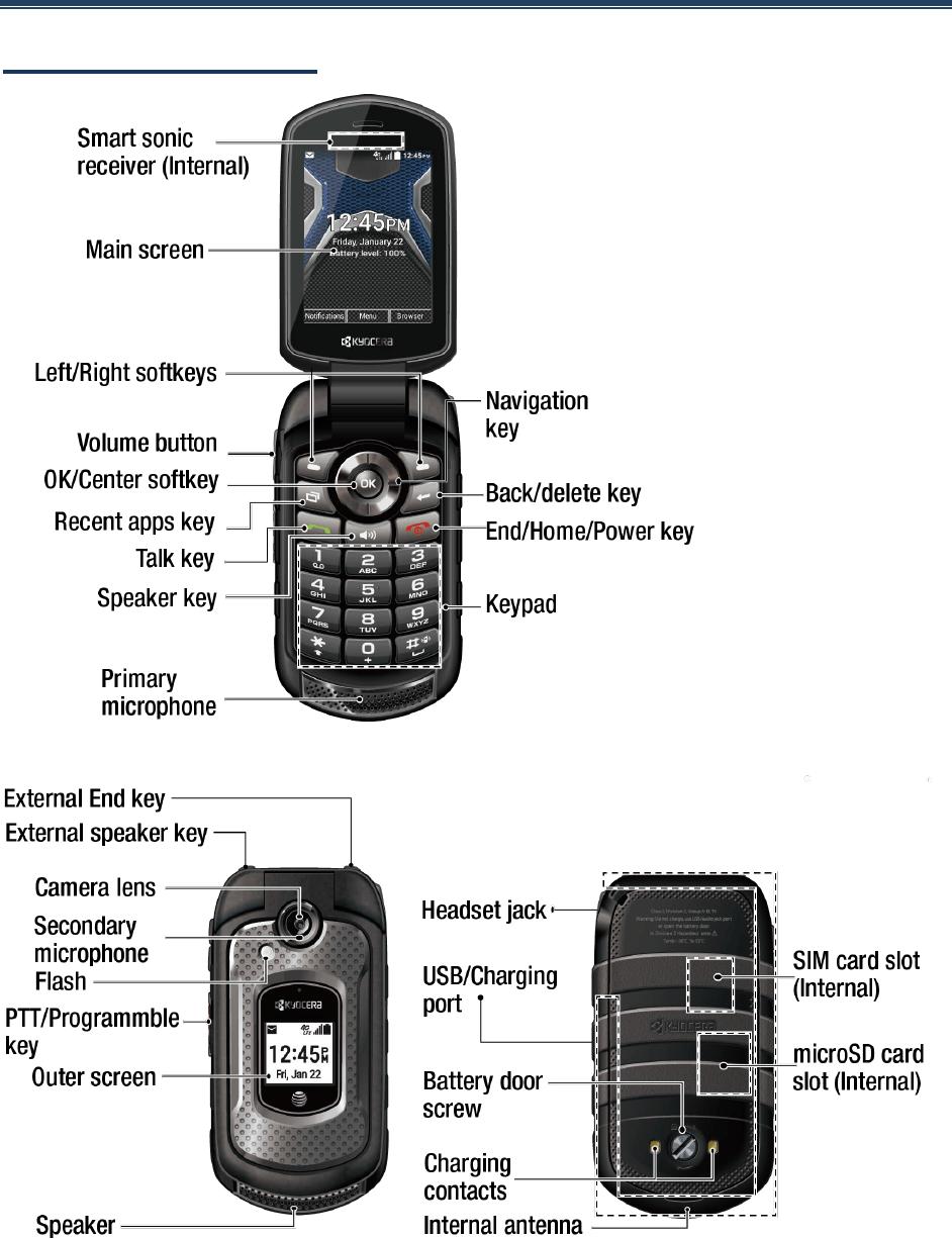 Kyocera Manual Dura XE E4710