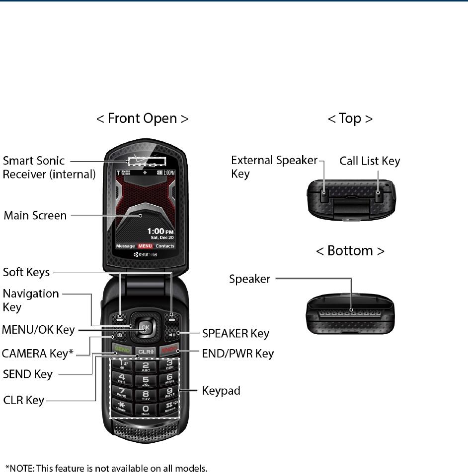 Kyocera Duraxv Verizon Users Guide