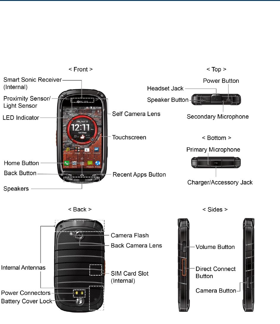 Kyocera E6715 Sprint User Guide