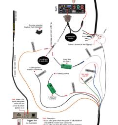 mobile vision wiring diagram blog wiring diagram flashback mobile vision wiring diagram 2 [ 976 x 1485 Pixel ]