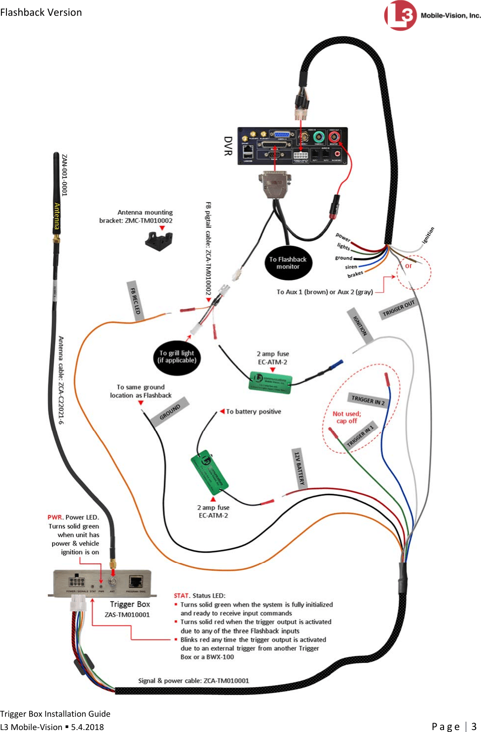 hight resolution of mobile vision wiring diagram blog wiring diagram flashback mobile vision wiring diagram 2