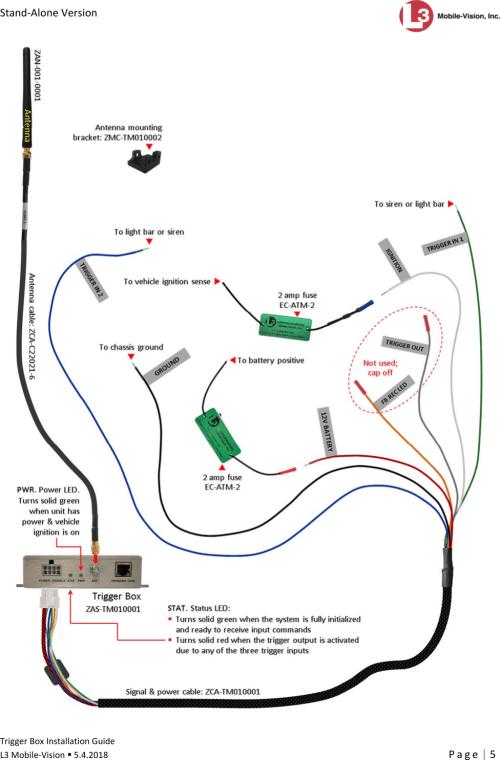 small resolution of flashback wiring diagram blog wiring diagram flashback mobile vision wiring diagram 2