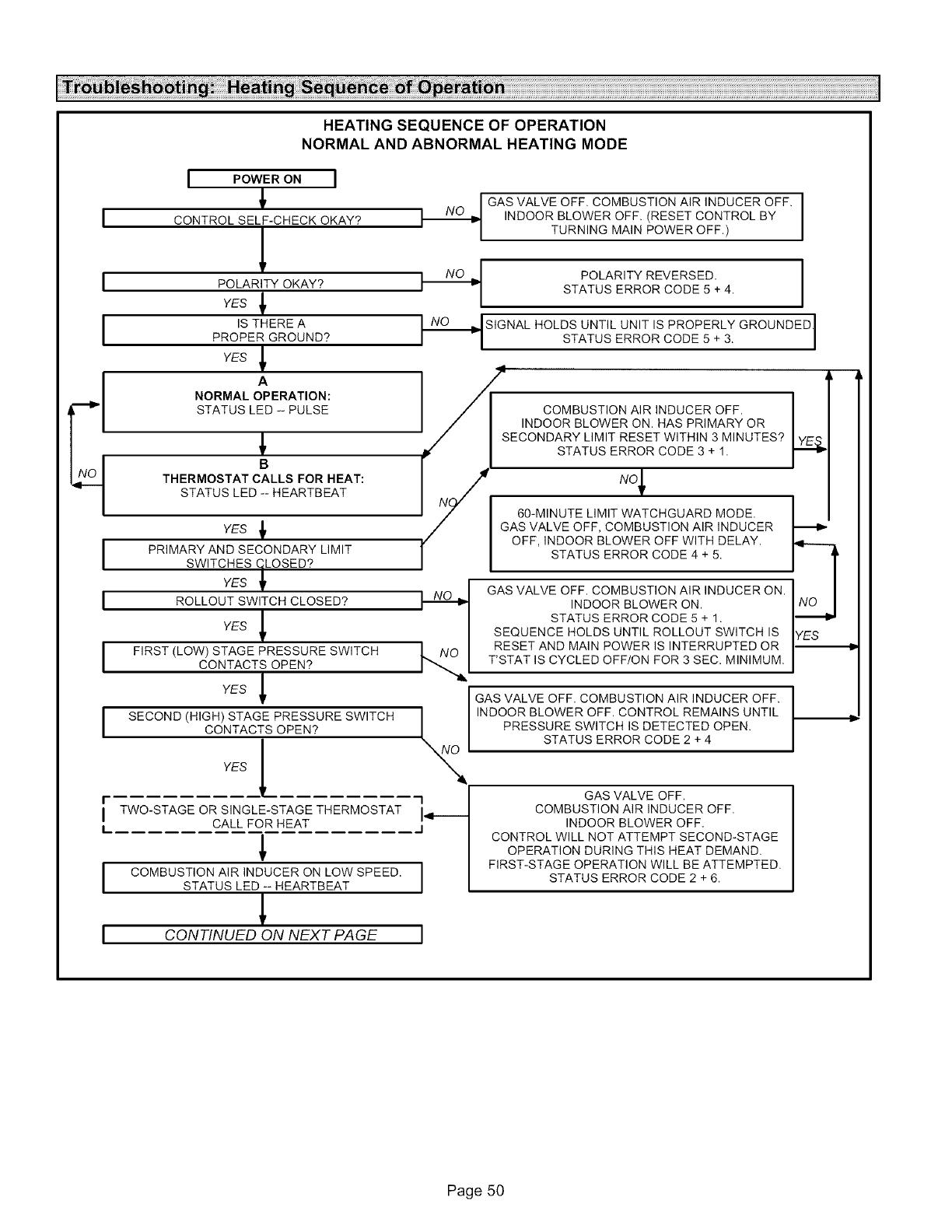 LENNOX Furnace/Heater, Gas Manual L0806204
