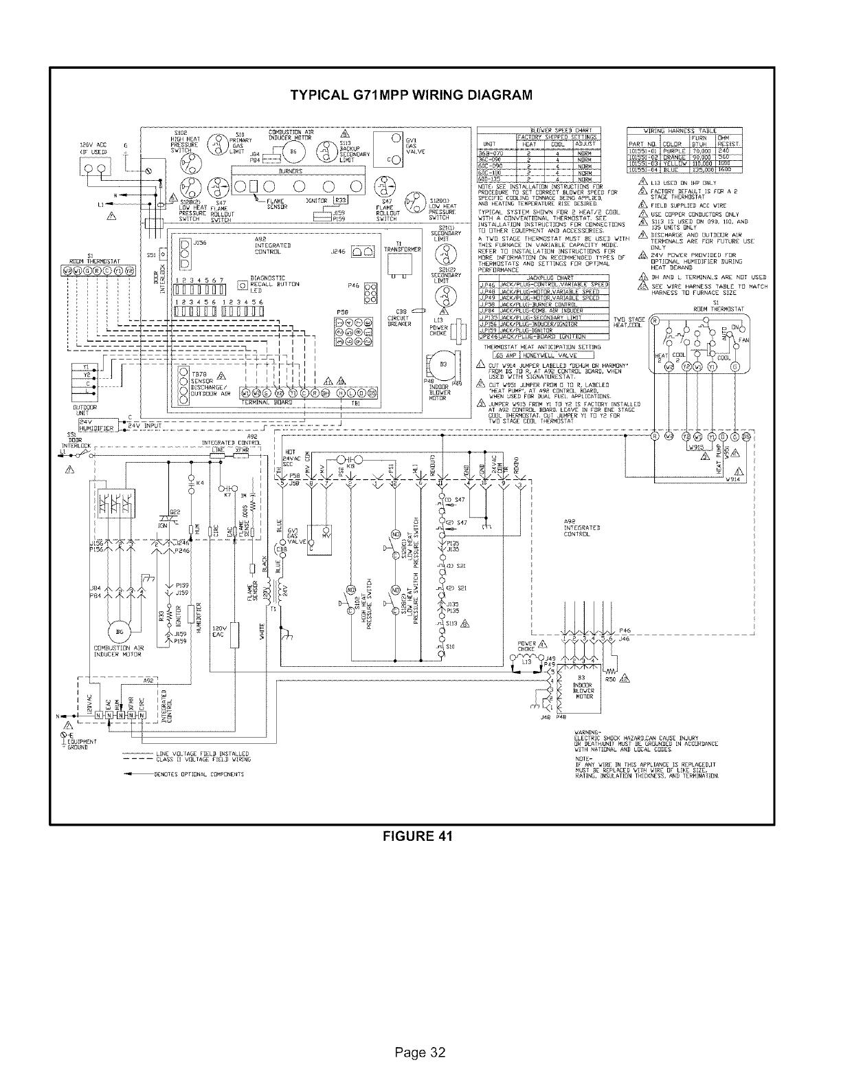 LENNOX Furnace/Heater, Gas Manual L0806234