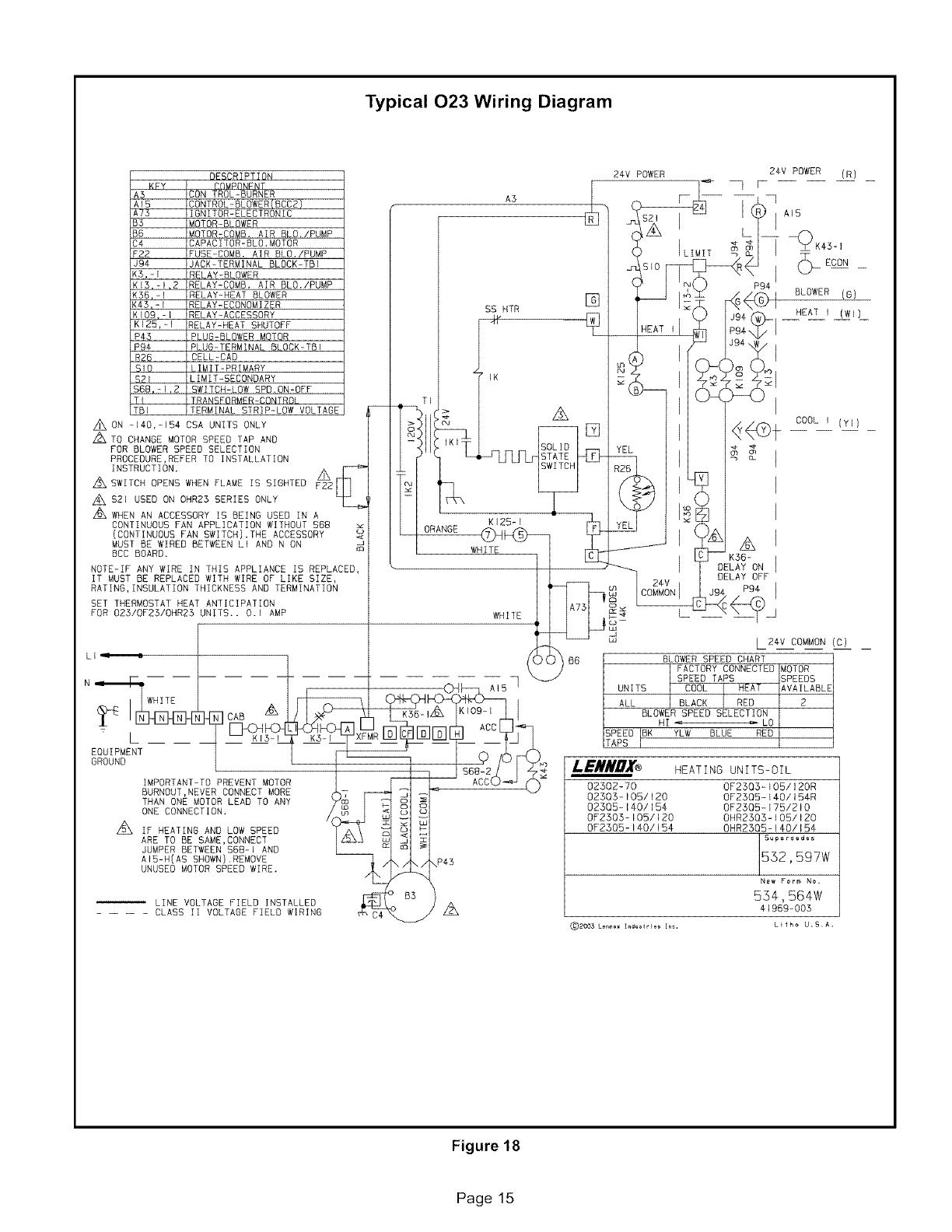 LENNOX Furnace/Heater, Oil Manual L0806369