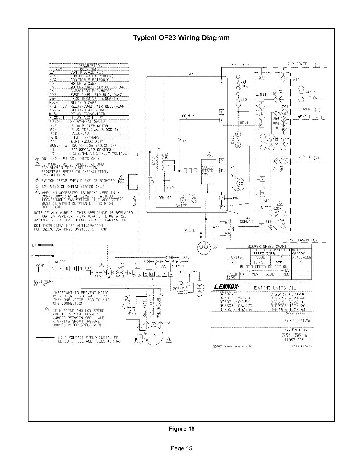 LENNOX Furnace/Heater, Oil Manual L0806376