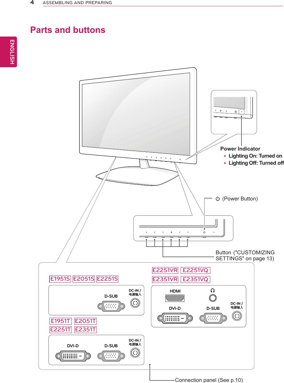 LG Electronics USA E2251TZ Part15 Subpart B-LCD Monitor