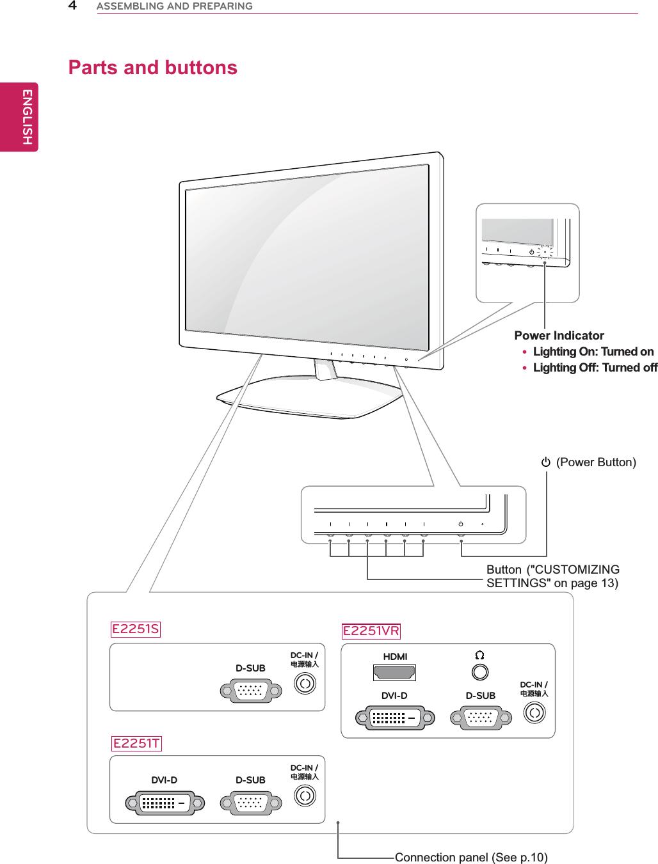 LG Electronics USA E2251VZ LCD Monitor User Manual ENG 51 0711
