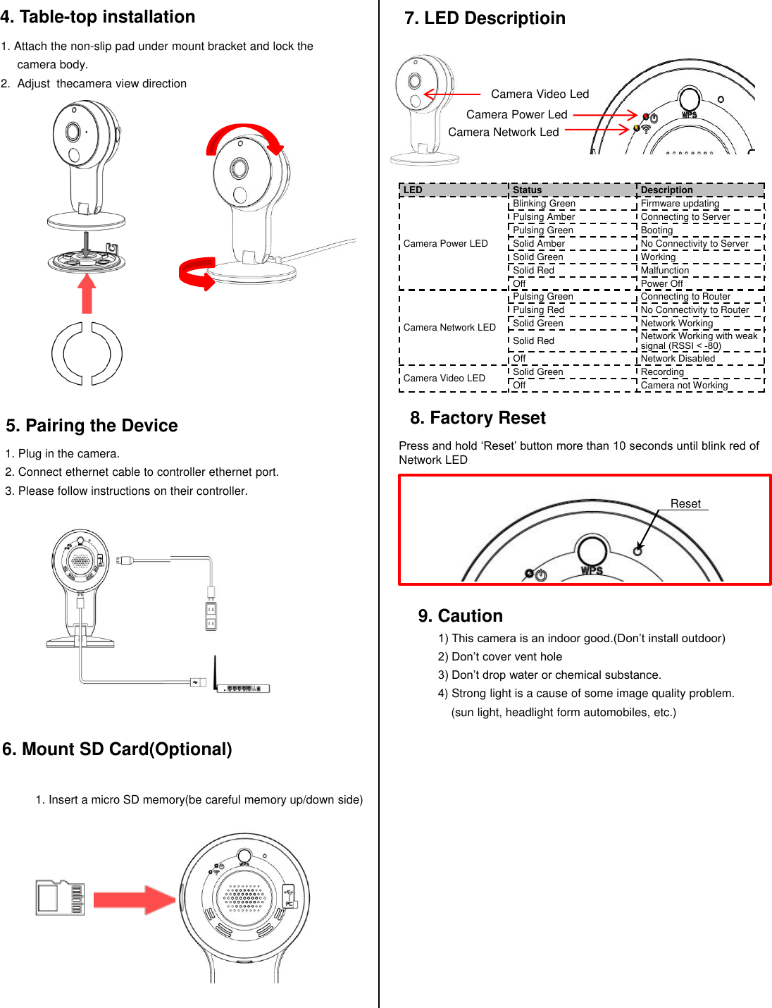 LG Innotek RNTDST01A IP Camera User Manual