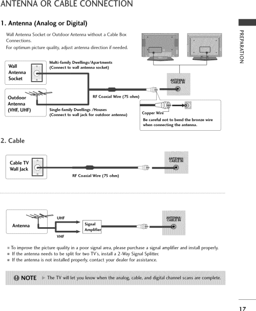 small resolution of cable tv wiring guide