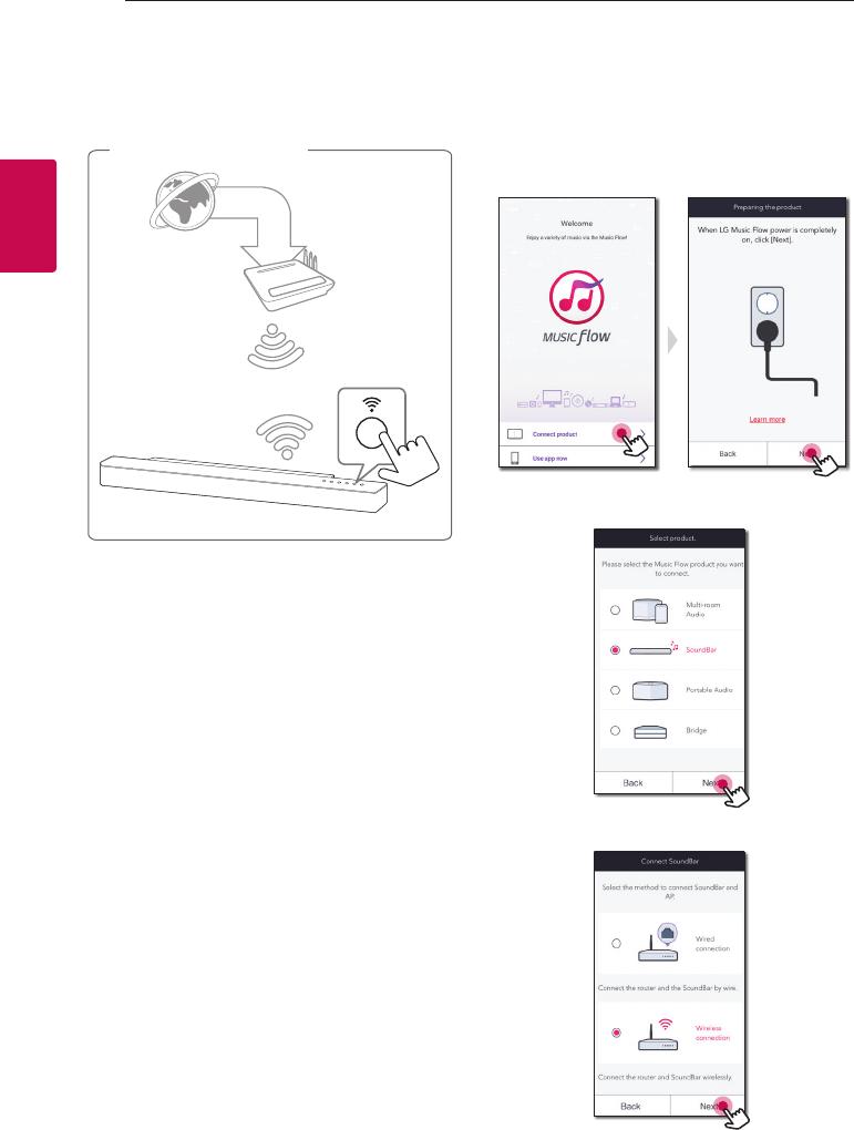 LG LAS950M User Manual Guide LAS950M.DUSALLA (Web) ENG V3