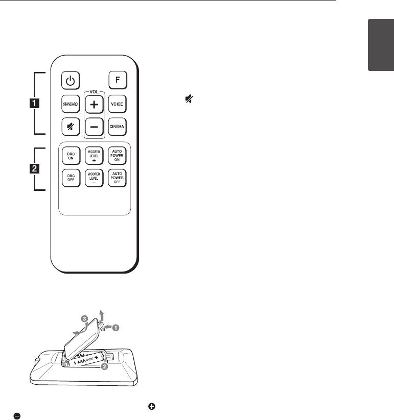 LG SH3K User Manual Owner's LAS464B.DUSALLB WEB 1801