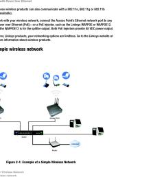 linksys wap4400n wireless n access point with power over ethernet user manual wap4400n [ 1387 x 1072 Pixel ]
