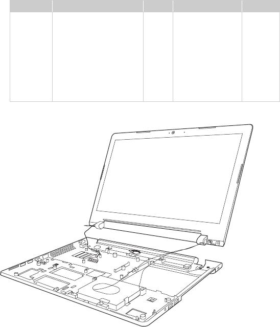 Lenovo Ideapad 300 14Isk 15Isk 17Isk Hmm 201610 User