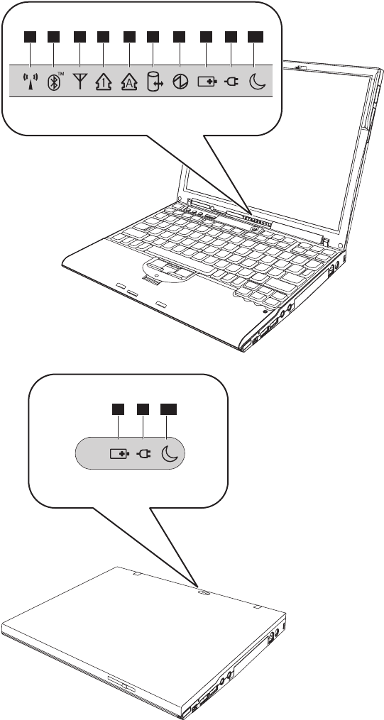 Lenovo X61 User Manual Pdf / User Manual Lenovo Thinkpad