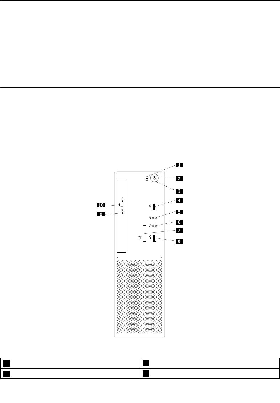 Lenovo S510 Sff Ug Ja User Manual ユーザーガイド (Small Form