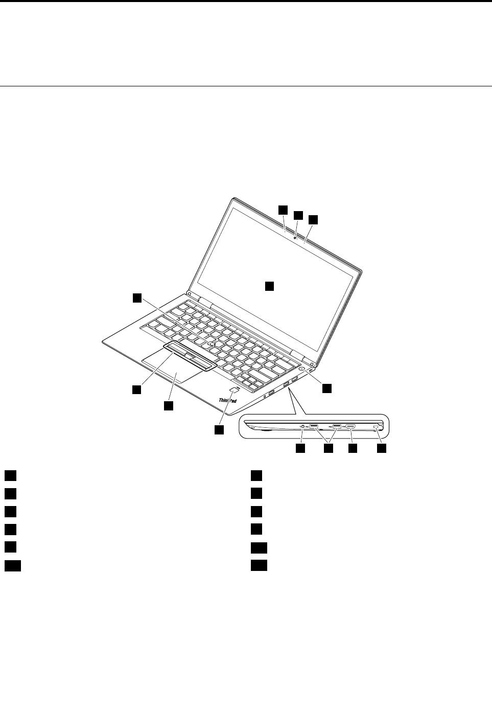 Lenovo X1Carbon Mt20Fb 20Fc X1Yoga Hmm Jp Sp40J72016 02 Ja